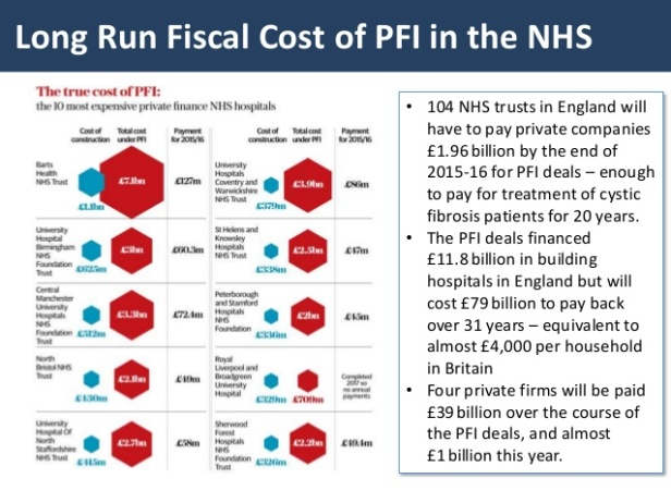 private-finance-initiative-pfi-12-638